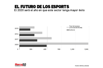 futuro_esports-02-1