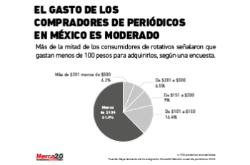 gasto_periodico-02
