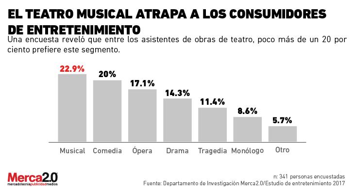genero_obra_teatro-01