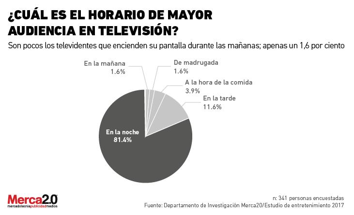 hora_television-01