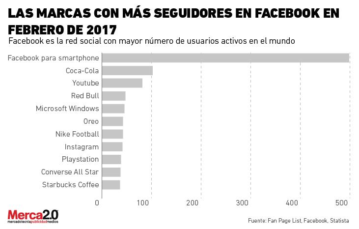 marcas_facebook_2017-01-1