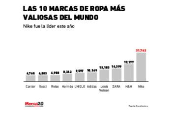 marcas_valiosas_ropa-02