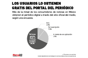 obtencion_periodico_digital-02
