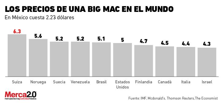 precio_big_mac-01