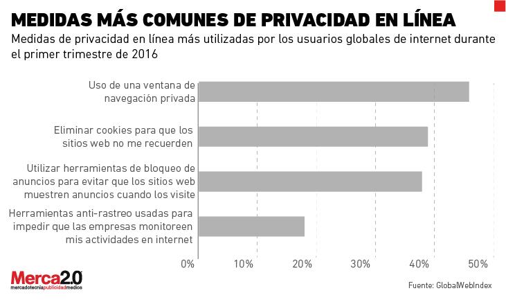 privacidad-03