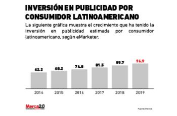publicidad_consumidor_latino-02