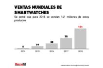 ventas_mundiales_smartwatch