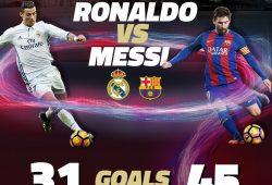 Barcelona FC-Real Madrid-Clasico-Espana
