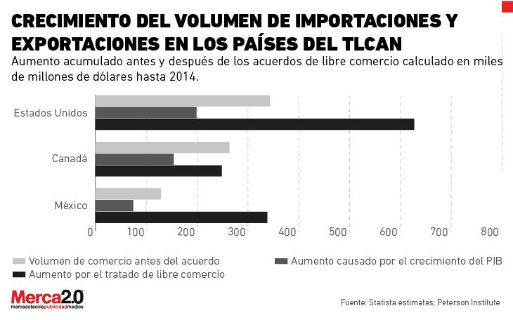 México no reconocerá a Cataluña como una nación independiente:Peña Nieto