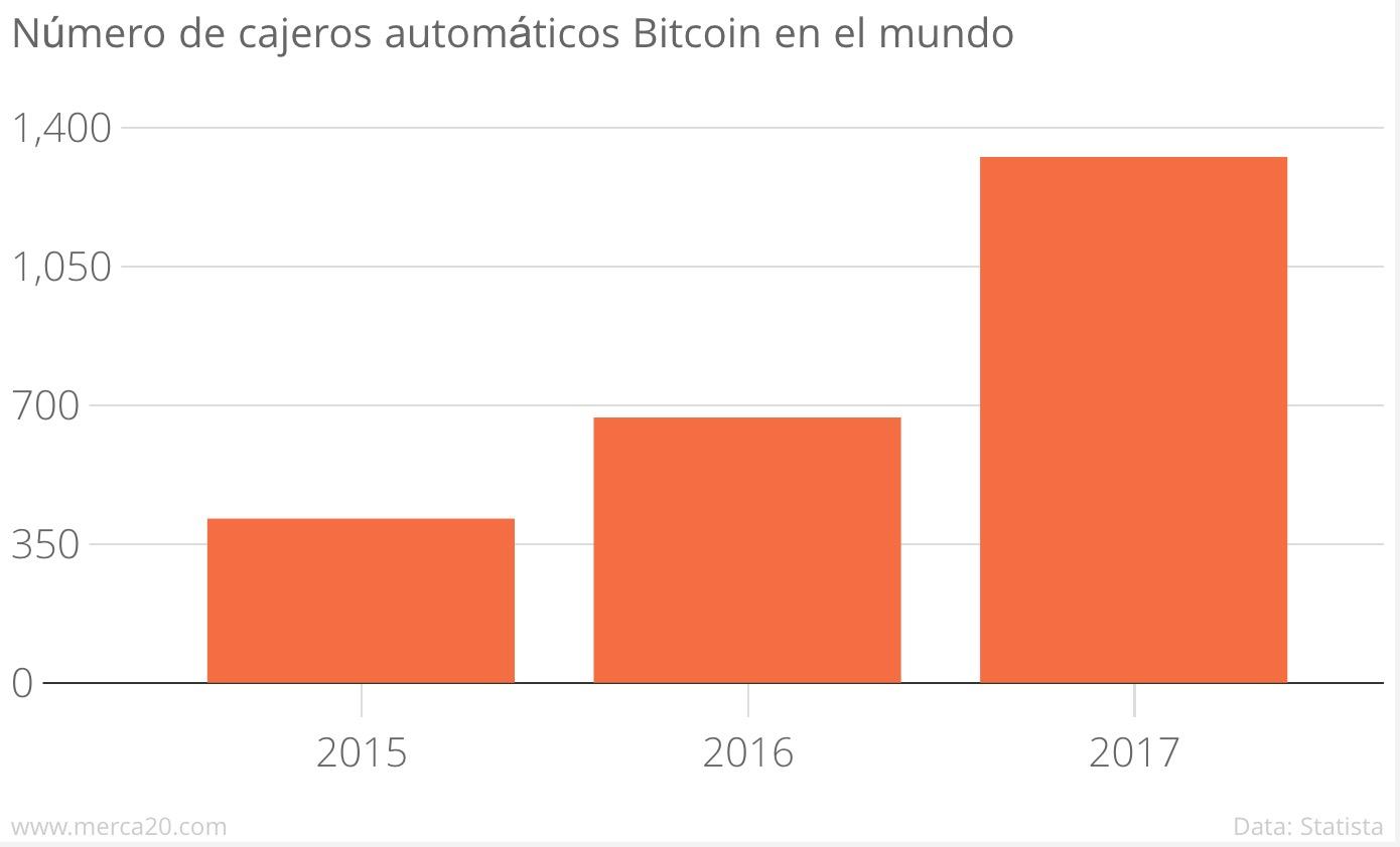 El bitcoin cash nació como nueva moneda virtual — VENEZUELA