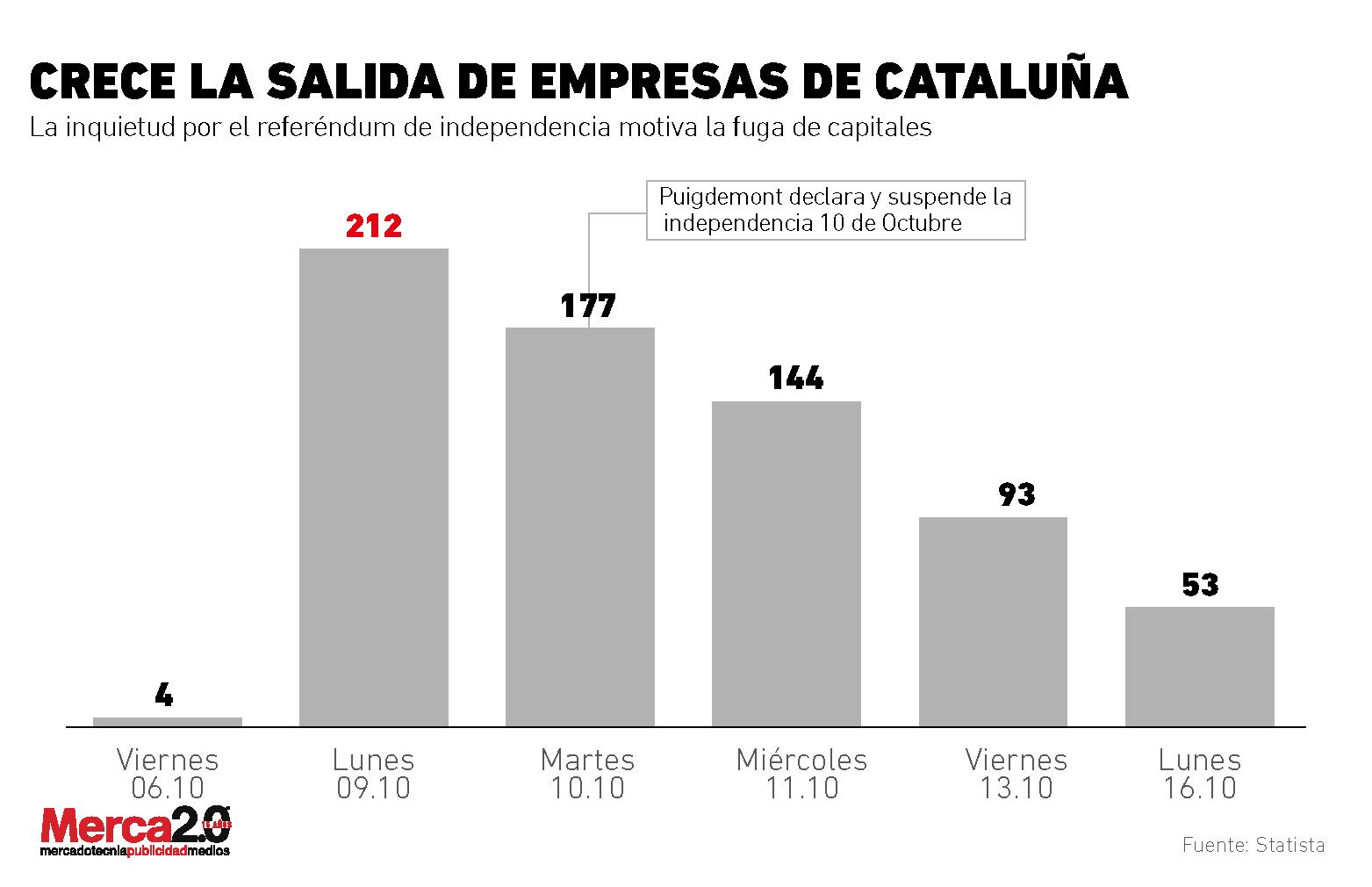 empresas de cataluna-01