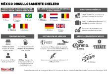 cerveza_Mexico