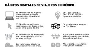 habitos_viajeros