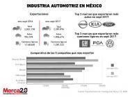industria_automotriz