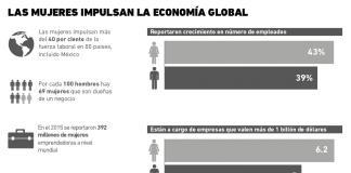 mujeres_economia