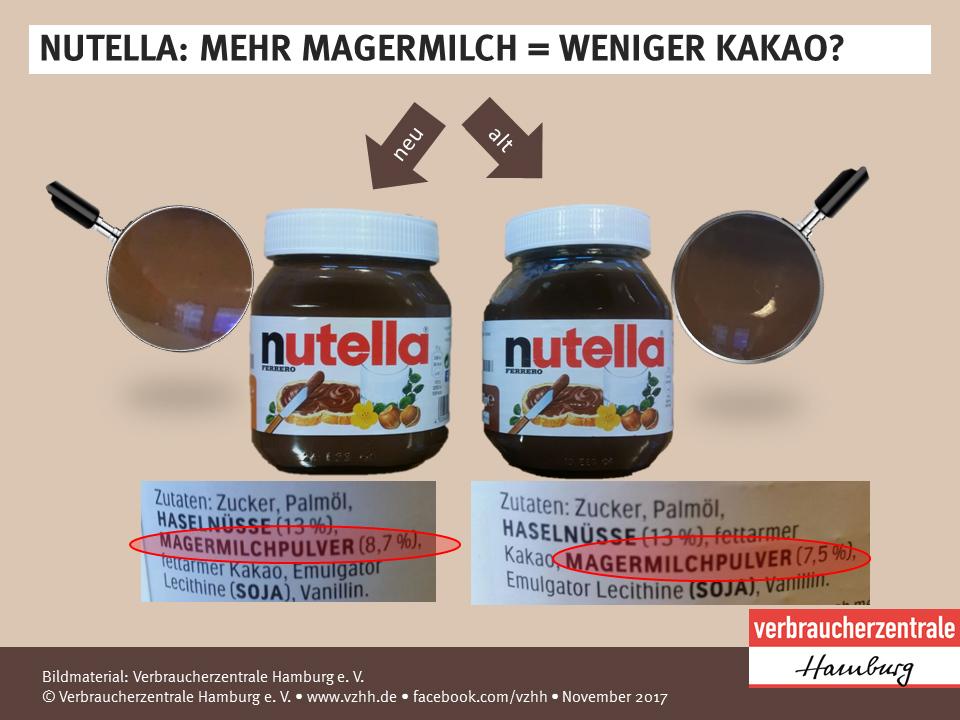 Cambian la receta de Nutella y personas se vuelven