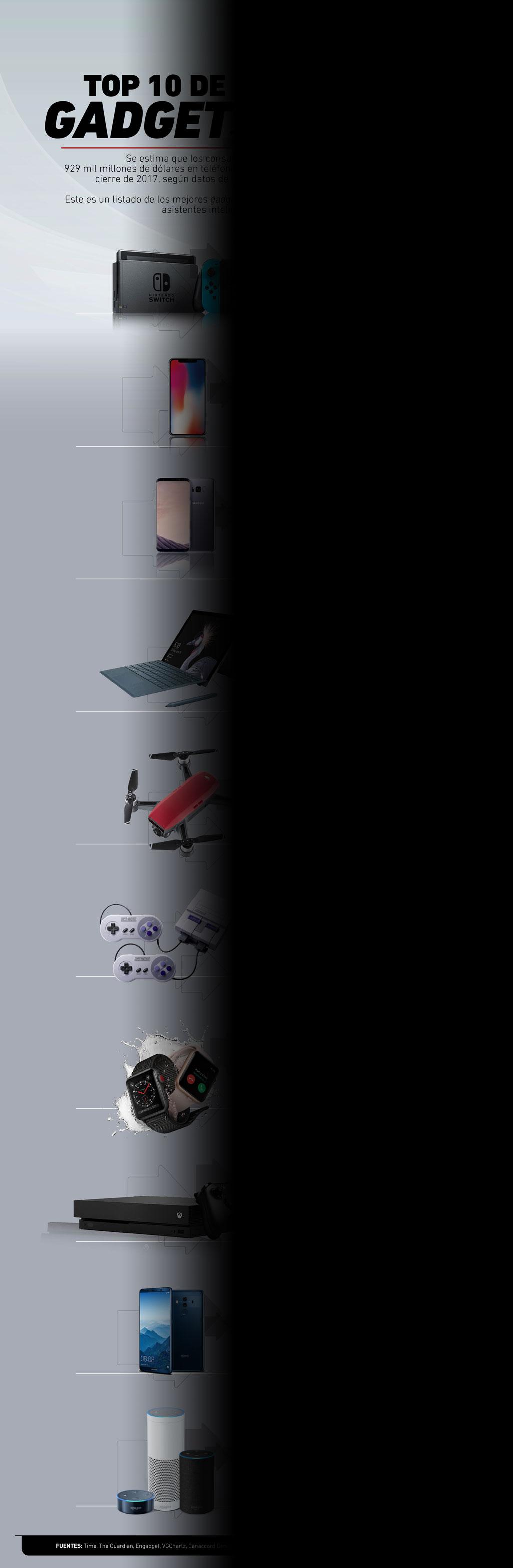 Infografia-Gadgets