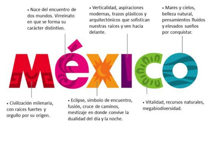México marca país