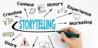 storytelling content