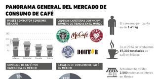 Tomar_cafe
