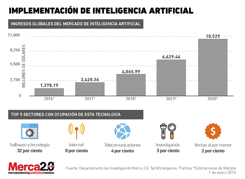 Inteligencia_artificial