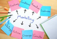 mercado- Diferencia entre marketing estratégico y plan de marketing