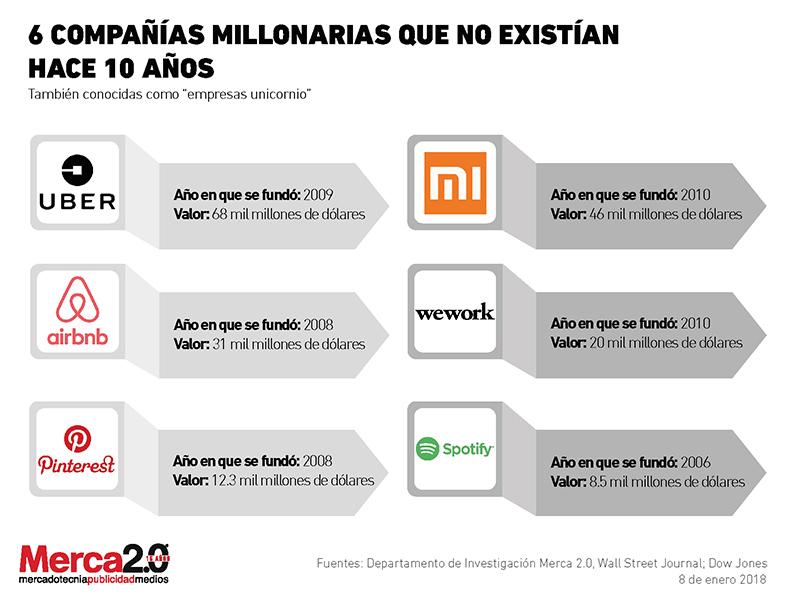 Negocios_disruptivos