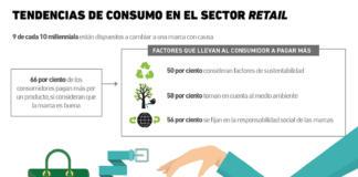 Marca sustentable