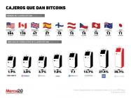 Cajeros_bitcoin