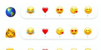 emojis_populares_facebook