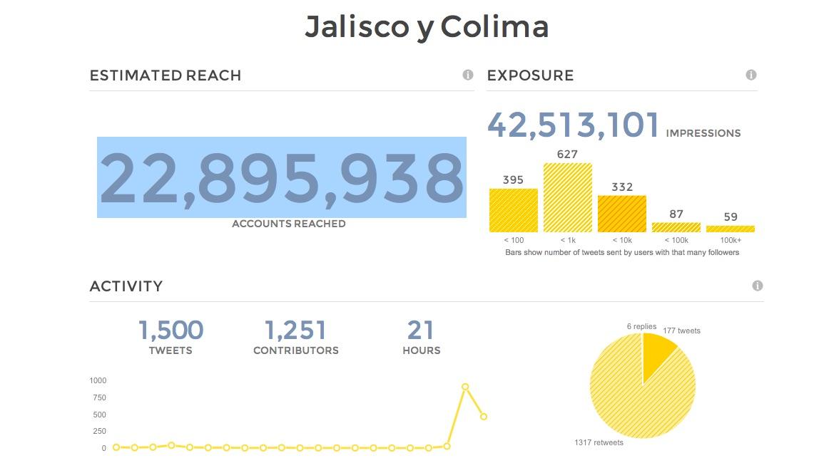 jalisco_y_colima_sismo