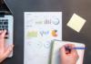 Las mejores prácticas a emplear para el análisis de la competencia