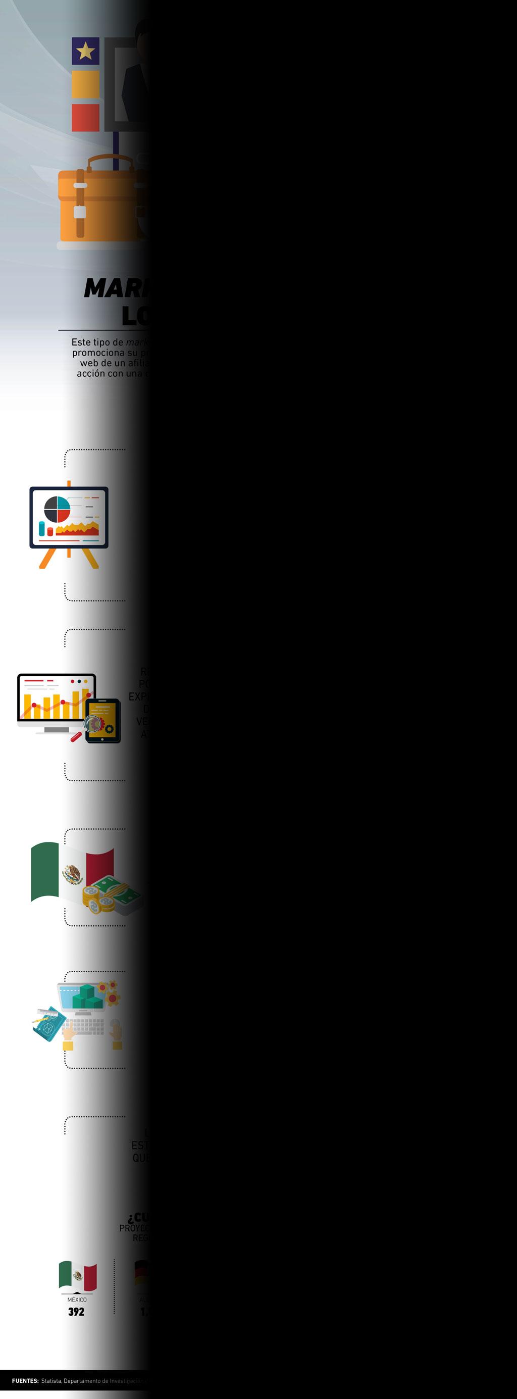 140.-Infografía-marketing