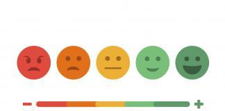 ¿Qué conduce a la generación de malas experiencias para clientes?