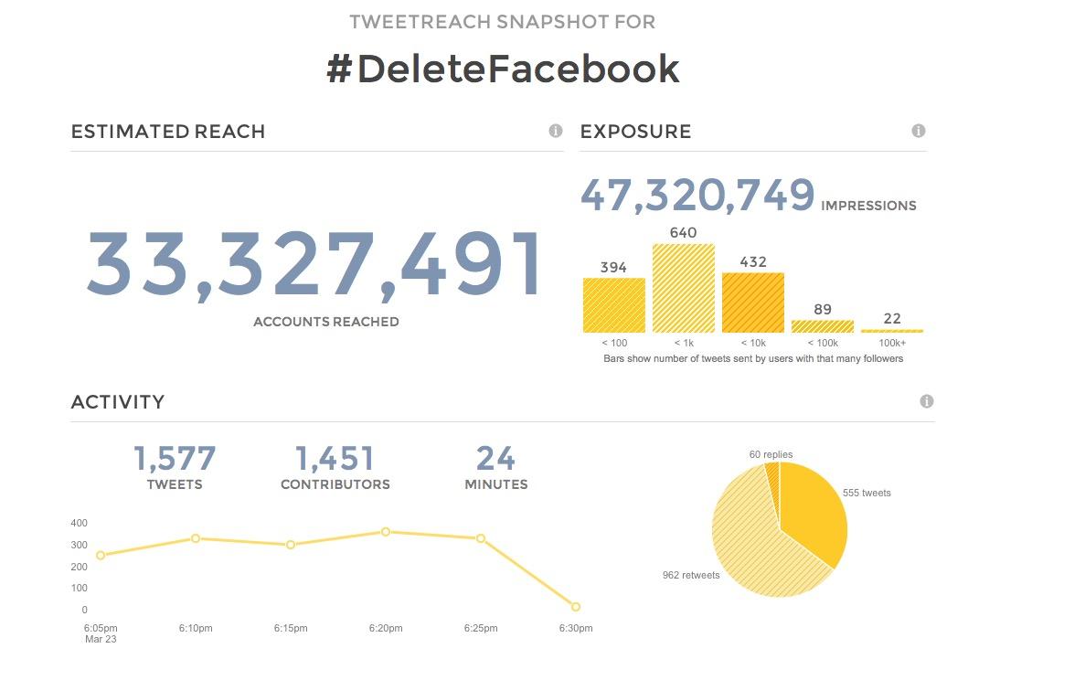Página de SpaceX en Facebook desaparece tras promesa de fundador en Twitter