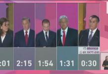 INE-Debate Presidencial-Elecciones 2018-03