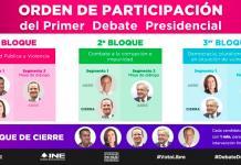 debate-temas-fin-de-semana-debate