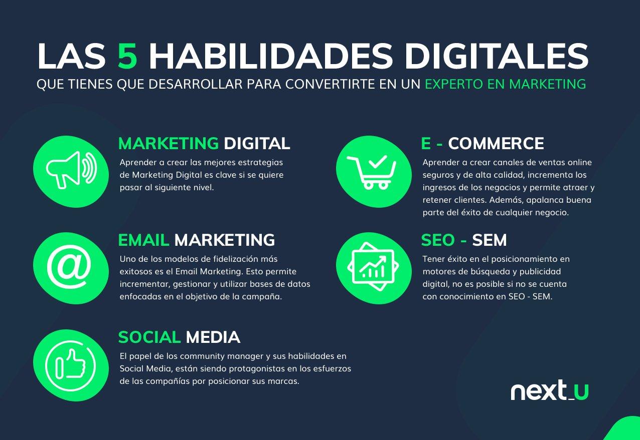5 habilidades a desarrollar para ser un experto en marketing digital