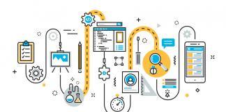 Aspectos básicos a entender con los algoritmos de las principales redes sociales