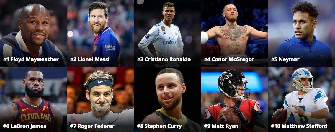 Forbes-Deportistas Mejor Pagados