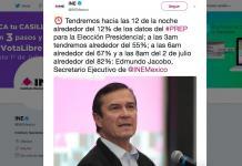 INE-PREP-Elecciones 2018