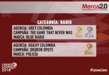 premiacion RADIO colombia