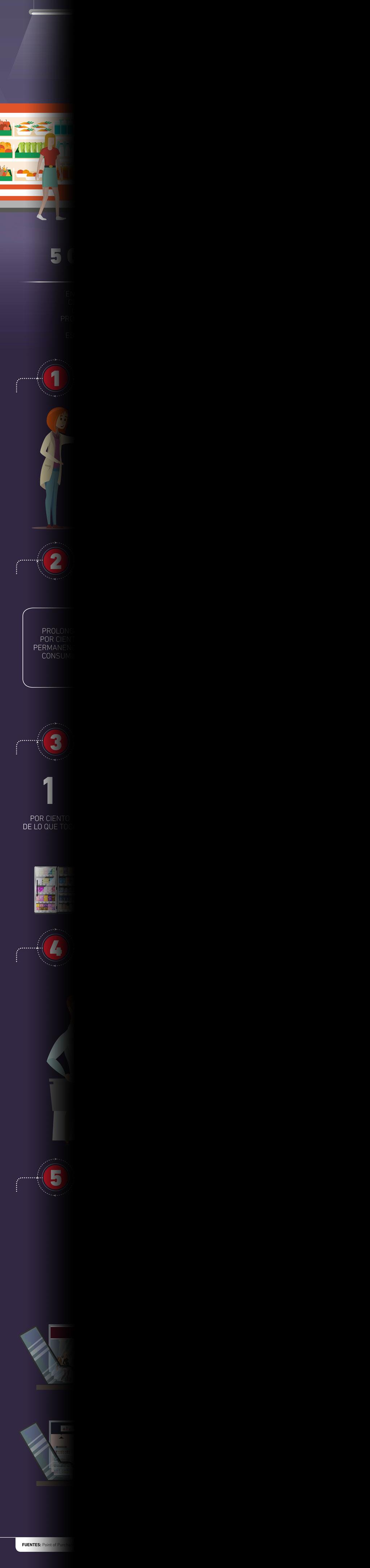 224.-Infografía_Marketing-olfativo_degradado