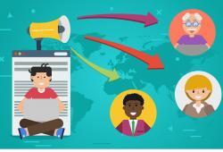 4 Formas de involucrar al cliente en los contenido clúster de empresa