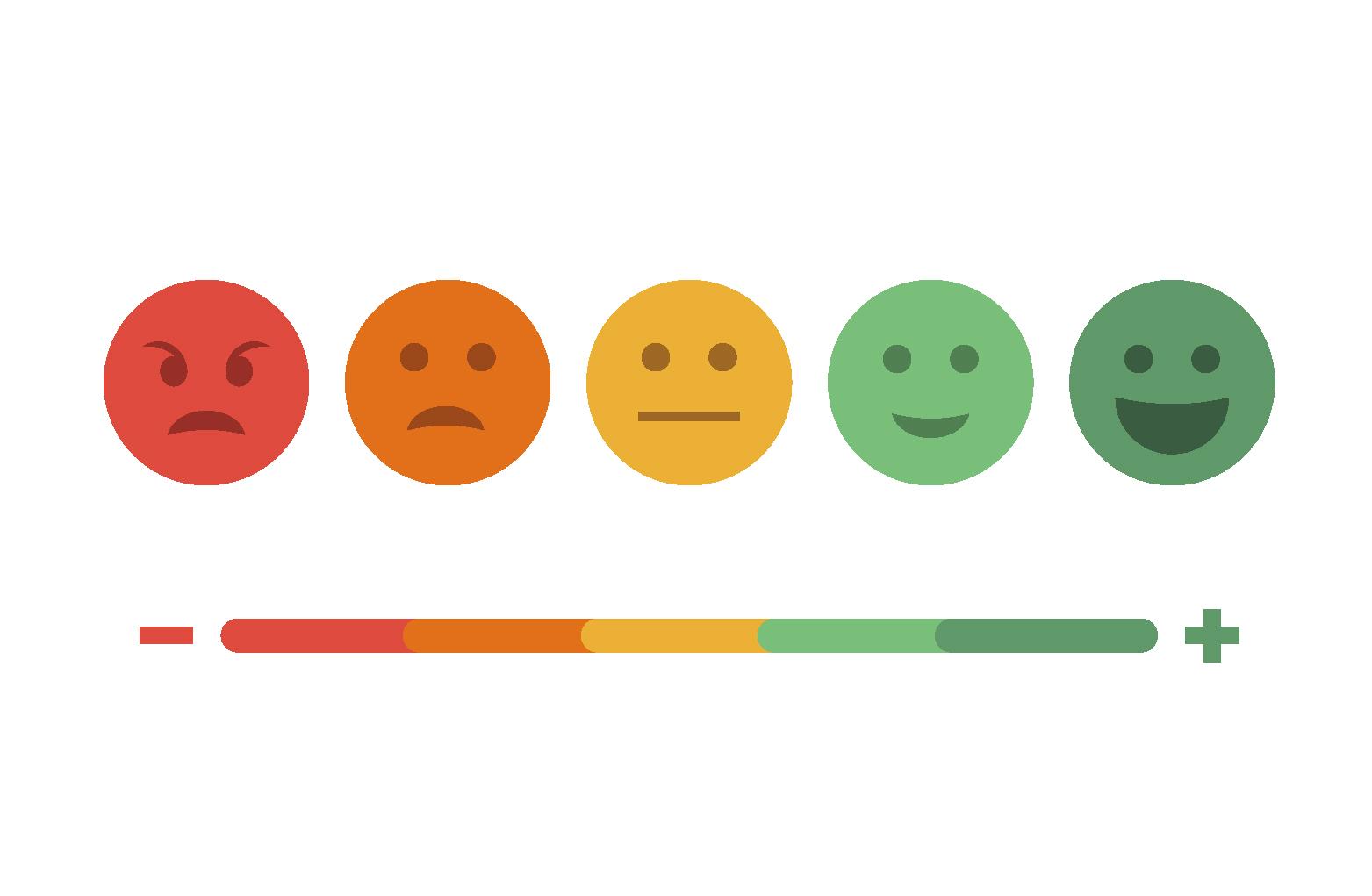 4 componentes clave para medir el sentiment corporativo