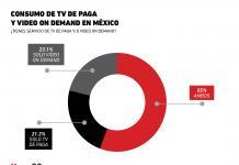 TV de Paga VS Video On Demand, ¿qué prefiere el consumidor mexicano?