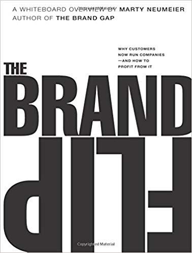 modernizar una marca
