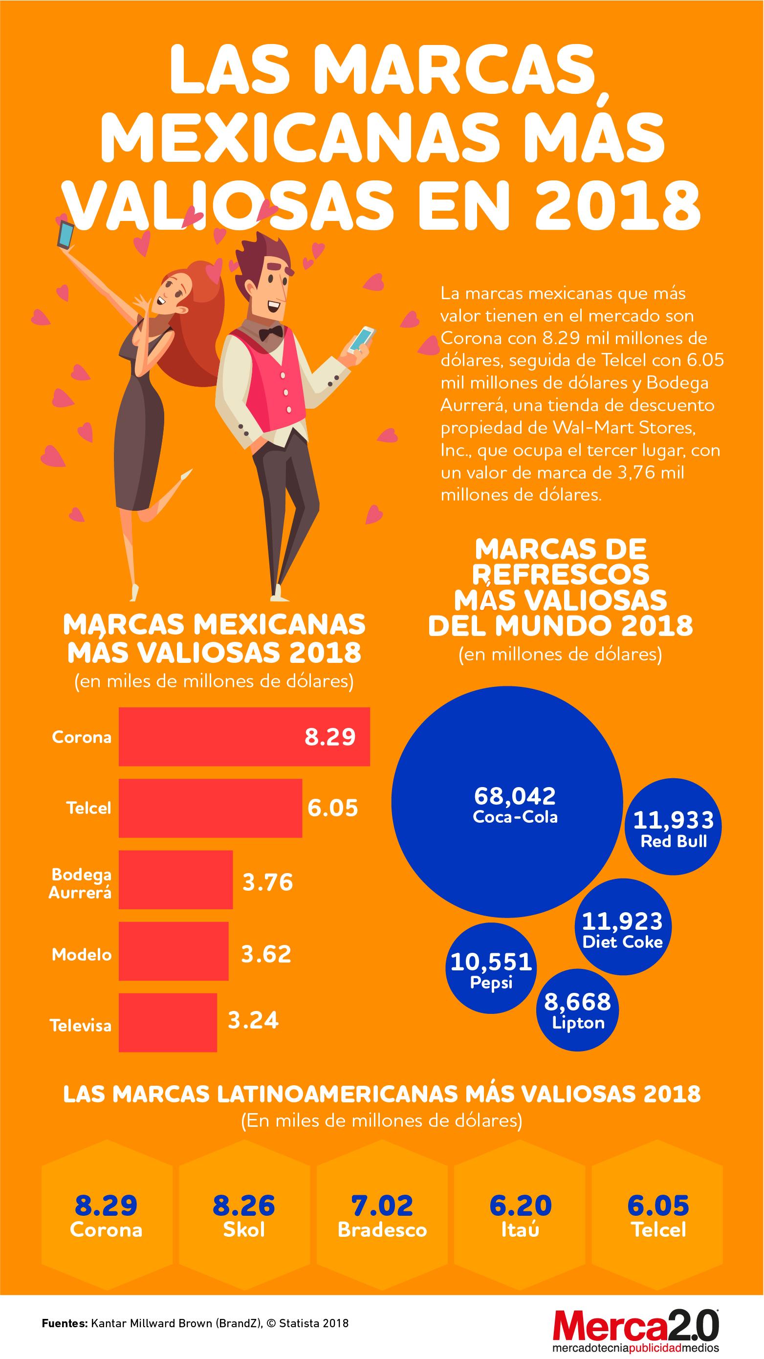 marcas-mexicanas-globales