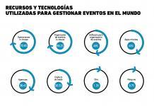 Eventos en marketing