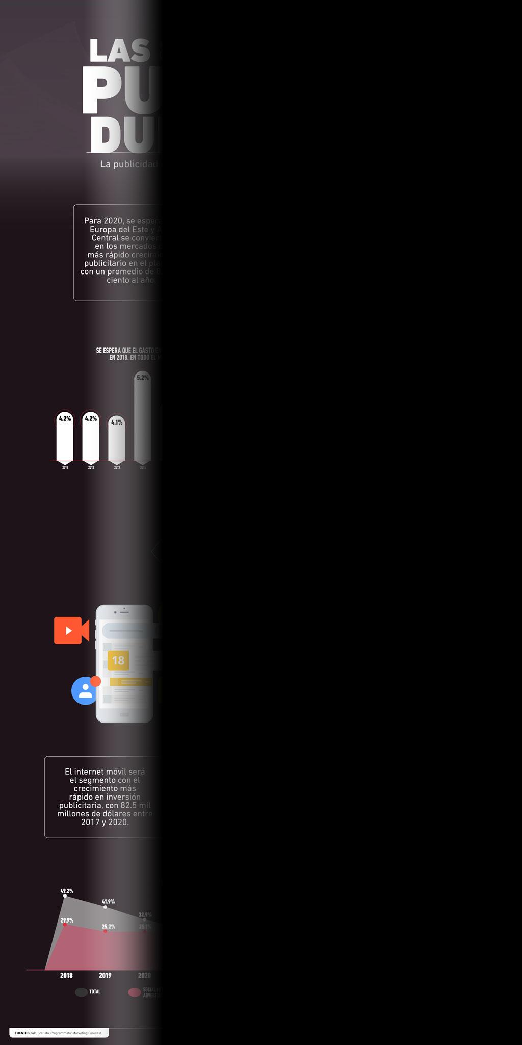 infografía_publicidad_degradado